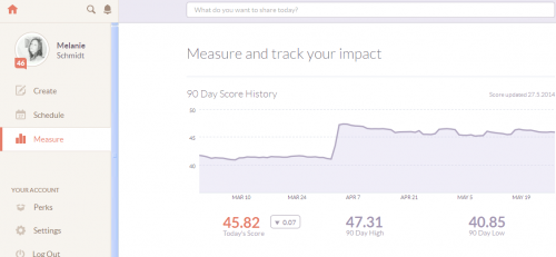 Klout_Measure1